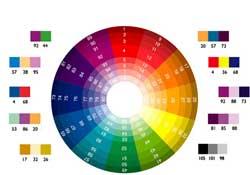 Áp dụng tâm lý học màu sắc vào kỹ thuật in ấn