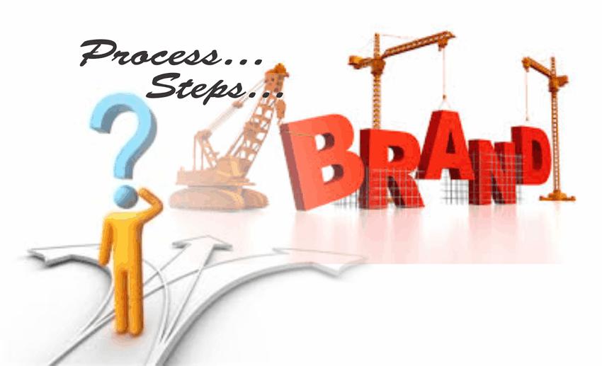 5 lý do bạn nên xây dựng bộ nhận diện thương hiệu