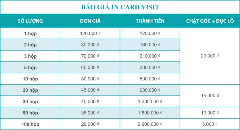 Báo giá in card visit