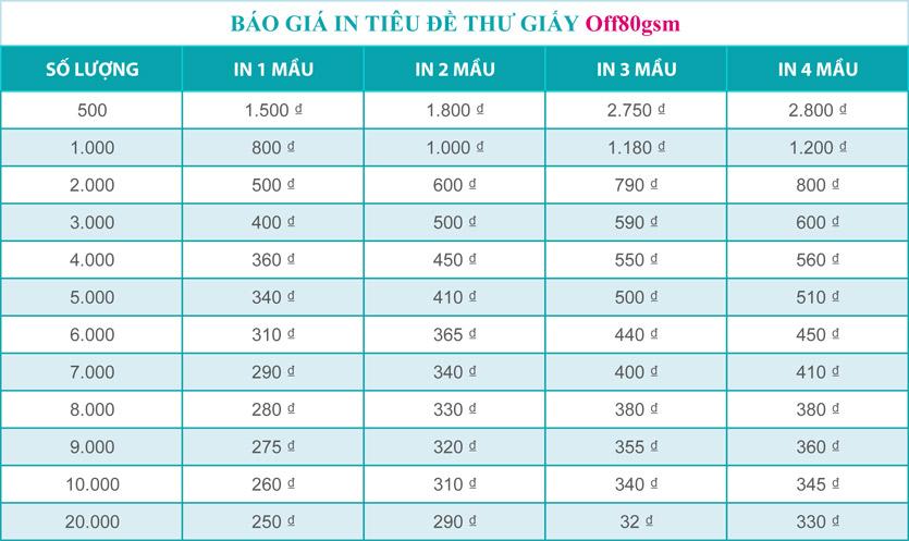 Báo giá in tiêu đề thư giấy offset 80gsm